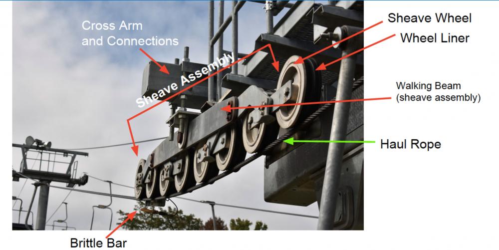 Drone giúp phát hiện các nguy cơ mất an toàn hệ thống cáp treo