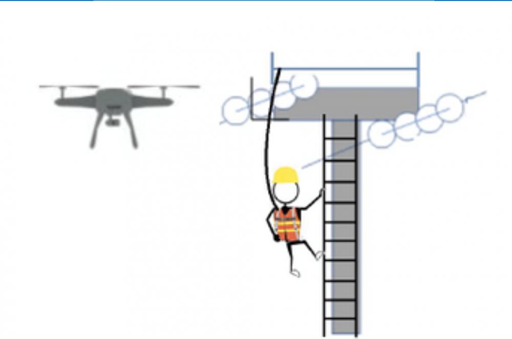 Drone hỗ trợ giám sát hệ thống cáp treo