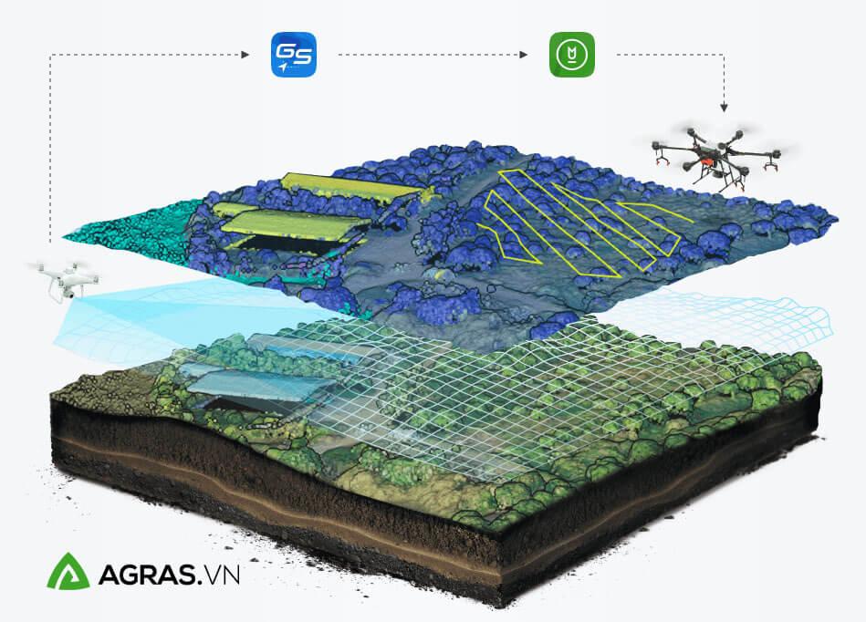 Máy bay phun thuốc T16 đang vẽ địa hình và phun thuốc